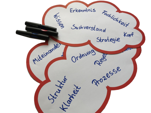 Unser Angebot - Mediation, Coaching, Teamentwicklung, Moderation, Trainings